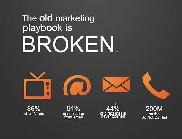 The Old Marketing Playbook Is Broken