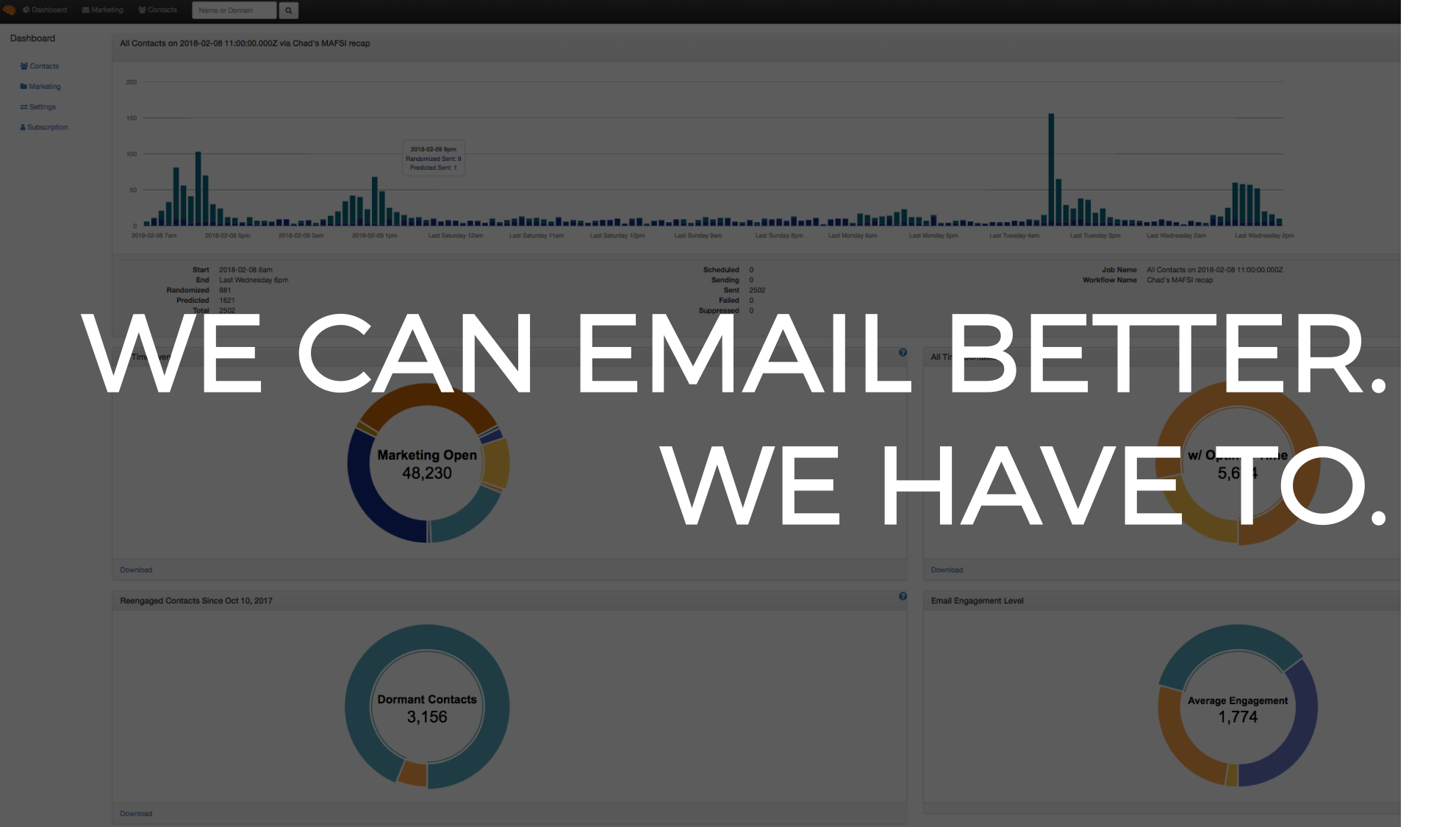 Tech Tip: Improving Email Marketing with Seventh Sense